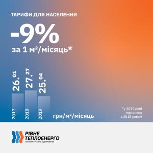 тариф для населення 2020